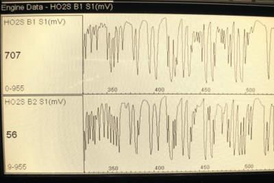 Air-Fuel-Ratio-Datastream-3