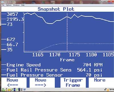 Pulling Codes: P00C6 - Engine Fuel Rail Pressure Low