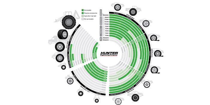Hunter-Decision-Guide