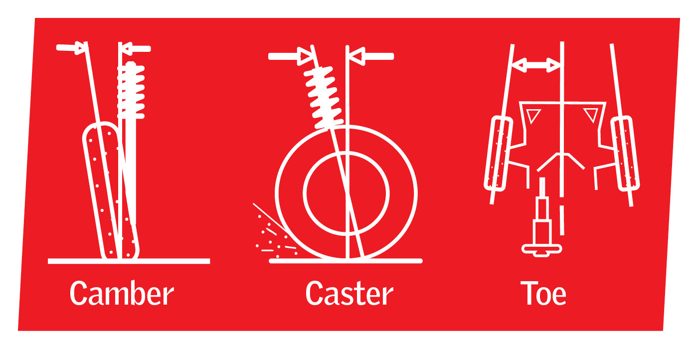 Camber, caster and toe illustrations